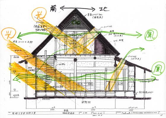 福崎の家プラン
